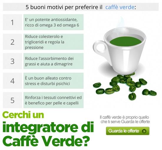 caffe-verde-benefici